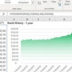Excelに市場情報を取り込む新たな関数「STOCKHISTORY」 | マイナビ