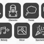 アリストテレスのストーリーテリングに学ぶ、効果的なポートフォリオとは | UX MILK