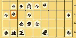 棋聖戦第2局。 - 渡辺明ブログ