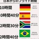 「フィンランドって意外とすぐ着くよ」日本から世界各地へのフライト時間を見てみると、意外とフィンランドは近い – Togetter