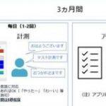 「おはようございます」「やったー」「わーい」の声から心の健康を計測 横浜市など実験 – ITmedia