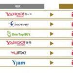 ヤフーカードはPayPayカード、ジャパンネット銀行はPayPay銀行に。ZHDの金融サービスをPayPayに統一 : IT速報