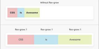 知っておくと便利!レイアウト・コンポーネントの実装で役立つ、flexプロパティの実践的な使い方を徹底解説 | コリス