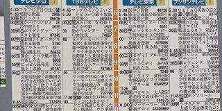 メガネ屋さんにあった架空の番組表が色々と凝りすぎてて脳がバグる「2004年ぐらいのもう一つの日本」「2006年11月19日」 - Togetter