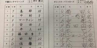 【ロッテ】新たに11人コロナ、22人入れ替え完封負け…主力抜きで優勝争い : なんじぇいスタジアム