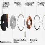 Apple、iPhone12の背面に磁石でくっつくワイヤレス充電器を発表「MagSafe」対応アクセサリー多数 – ITmedia
