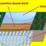 古代マヤ文明は現代でも通用する「世界最古の浄水システム」を持っていた – ナゾロジー