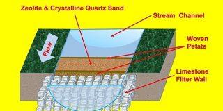 古代マヤ文明は現代でも通用する「世界最古の浄水システム」を持っていた - ナゾロジー