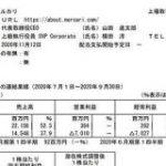 メルカリの1Q、最終黒字42億円 メルペイと米国事業への投資を抑制 – ITmedia