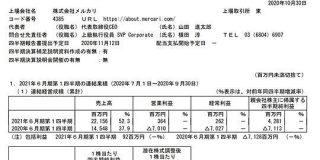 メルカリの1Q、最終黒字42億円 メルペイと米国事業への投資を抑制 - ITmedia
