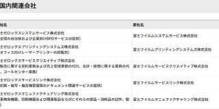富士ゼロックス、関連会社名を「富士フイルム」ブランドに統一へ - ITmedia