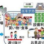 交通系ICカードが駅の入場券に Suicaなど10種類 JR東が3月開始 – ITmedia