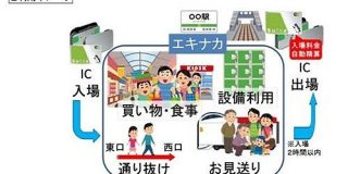 交通系ICカードが駅の入場券に Suicaなど10種類 JR東が3月開始 - ITmedia