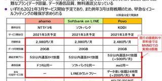 【格安スマホまとめ】「20GB+2980円」への対抗が困難なMVNOの格安SIM、総務省に緊急措置を求める|ASCII.jp