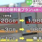 楽天モバイルの新プラン、20GBまで1980円、1GBまでは無料に : IT速報