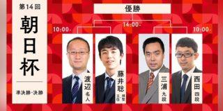 【朝日杯】藤井聡太二冠、2年ぶり3回目の優勝! 2ch名人