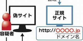 全国初摘発「ドメイン名ハイジャック」サイト乗っ取り金要求 京都府警、容疑で男2人逮捕|京都新聞