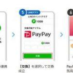 「LINEポイント」から「PayPayボーナス」への交換が可能に 25%増額キャンペーンも – CNET