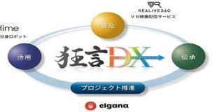 NTT西と野村萬斎さん、狂言のDX化に取り組む - ITmedia