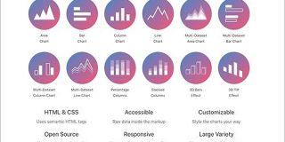 HTMLのtableにクラスを加えるだけで、グラフやチャートを簡単に実装できるCSSのフレームワーク -Charts.css | コリス