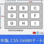 2021年版、CSS Gridでどのように配置されるかをまとめたチートシート | コリス