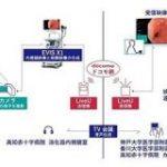 オリンパスやNTTドコモ他3医療機関が4K映像による消化器内視鏡映像のリアルタイム伝送の実証実験に成功   TechCrunch