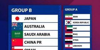 【海外の反応】「厳しい組だ」日本代表、豪州やサウジなどと同組!W杯アジア最終予選のグループ分け決定!悲喜こもごものアジアのファン! | NO FOOTY NO LIFE
