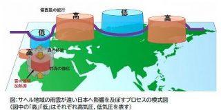 「アフリカで大雨が降ると日本が猛暑になる」と初めて解明される - ナゾロジー