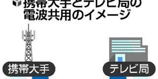 【独自】TV局と携帯大手、電波共用へ…5G推進へ時間帯に応じ使い分け : 読売新聞オンライン