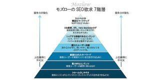 モズローのSEO欲求7階層でブランドボイスを最適化する方法(前編)   Web担当者Forum