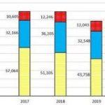 60歳以上の通販トラブルが過去最多に コロナ禍で利用増 – ITmedia