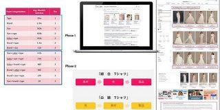 SEO×ファセットナビゲーションで、競合も拾えていないCVを獲得する手順 | Web担当者Forum